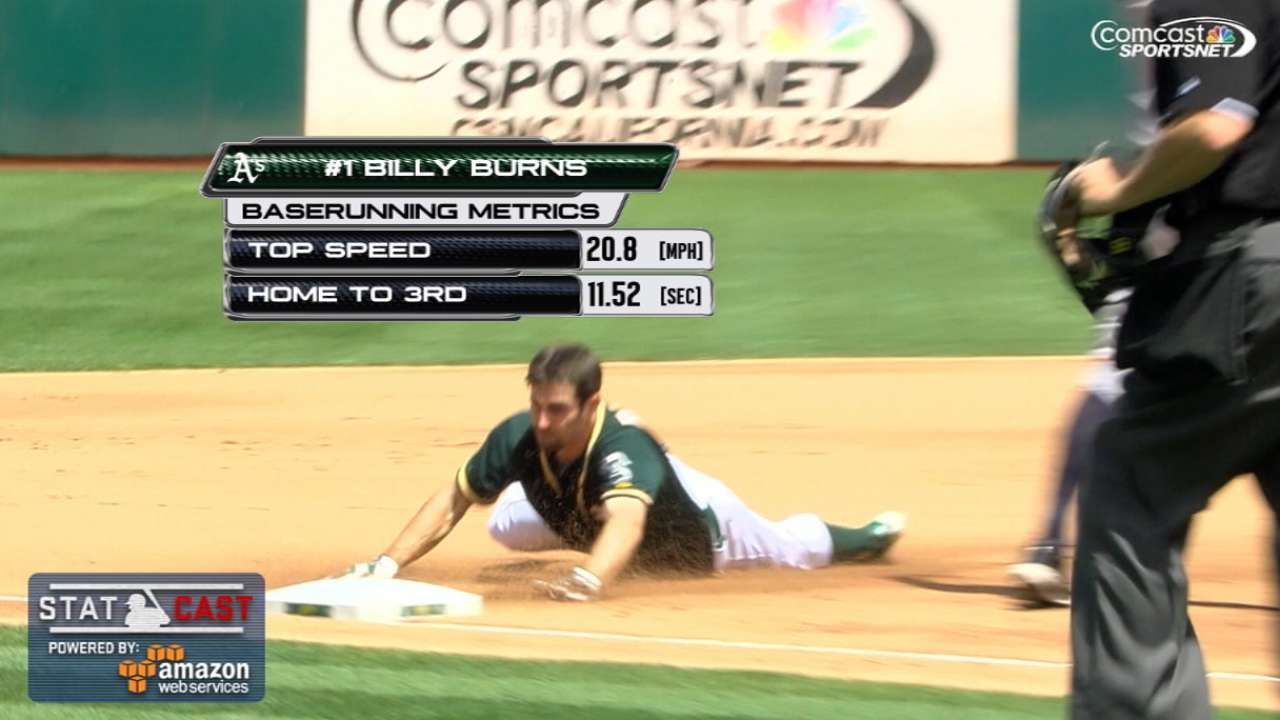 Statcast: Athletics' 2015 season