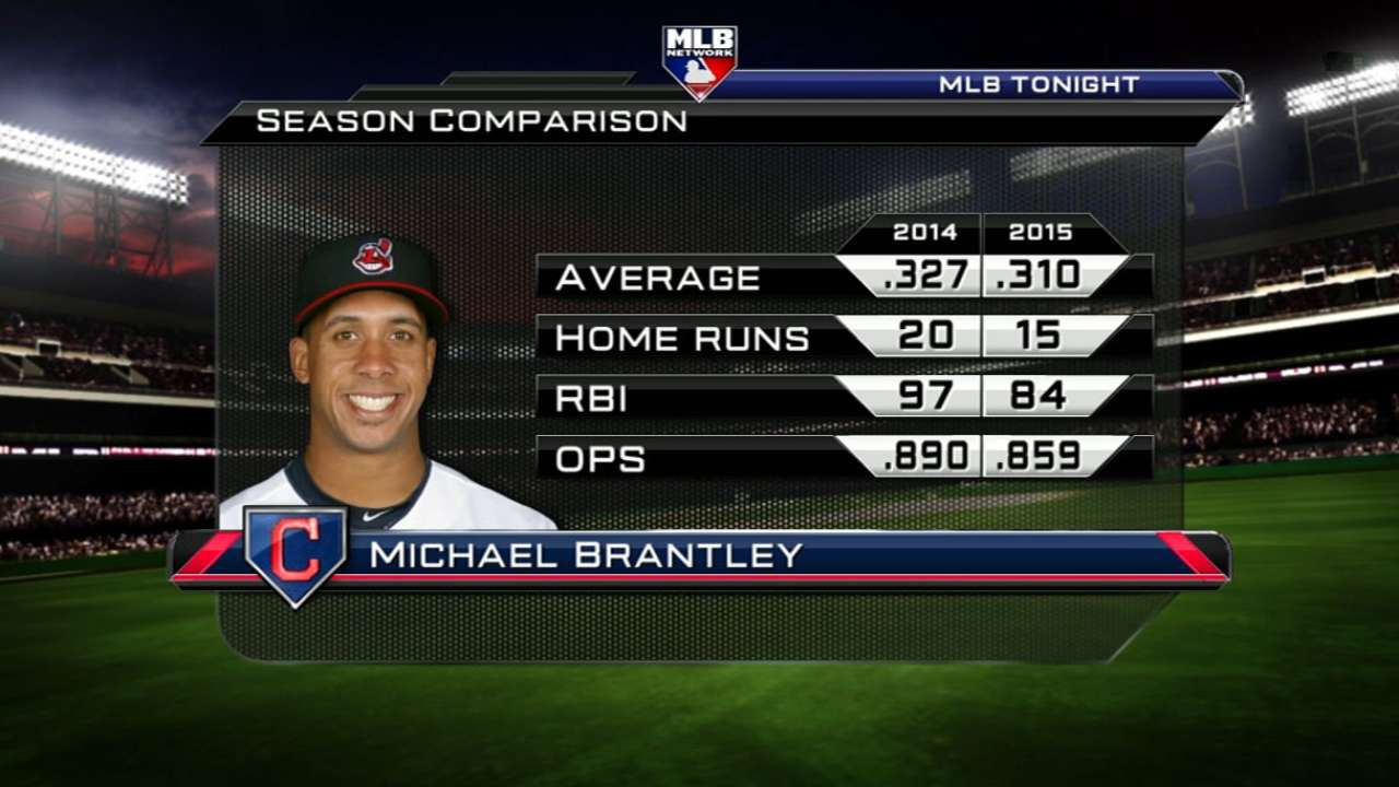 MLB Tonight on Brantley's injury