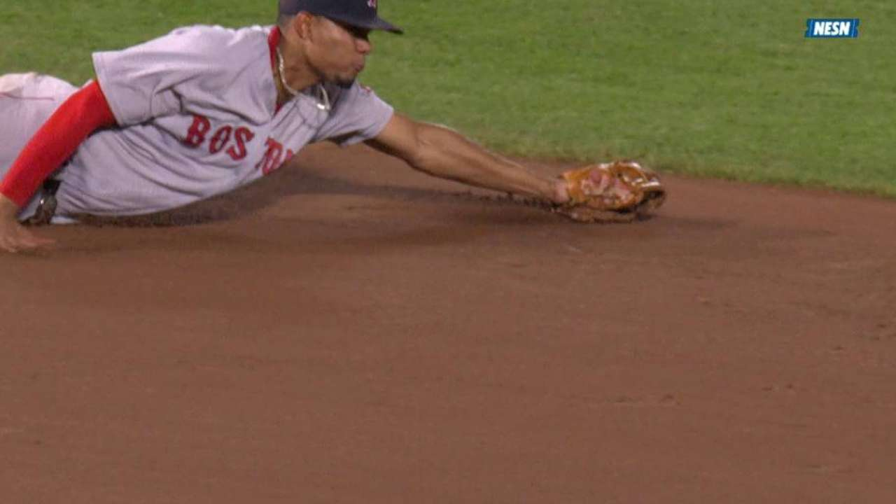 No Gold Glove -- yet -- for promising Bogaerts