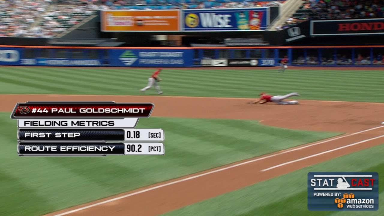 Statcast: Goldy's diving stop