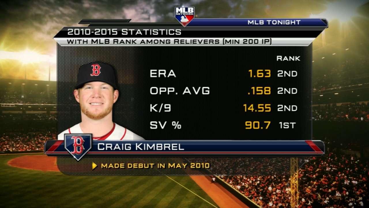 MLB Tonight on Kimbrel to Boston