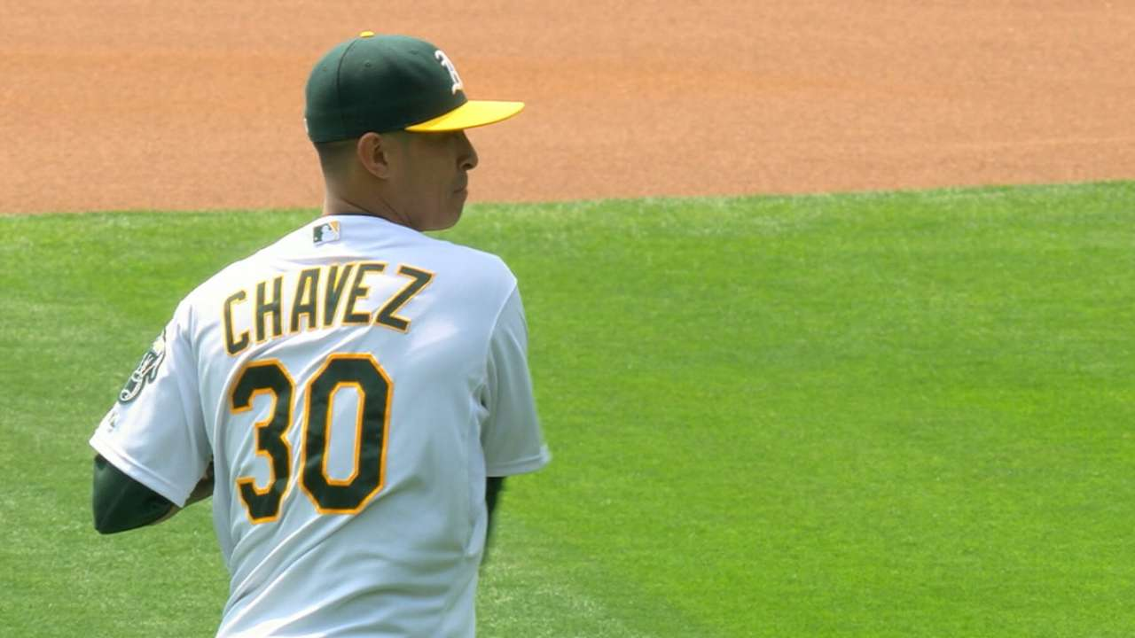 Blue Jays swap Hendriks for A's Chavez