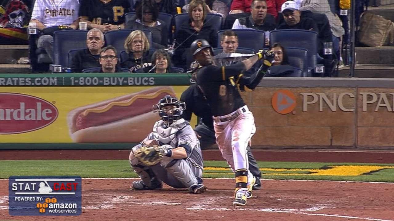 Baseball America tabs Pirates top organization