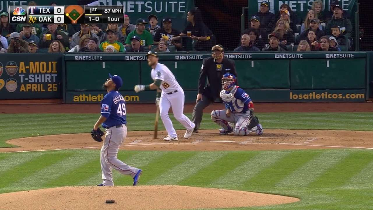 Breaking down value of Zobrist