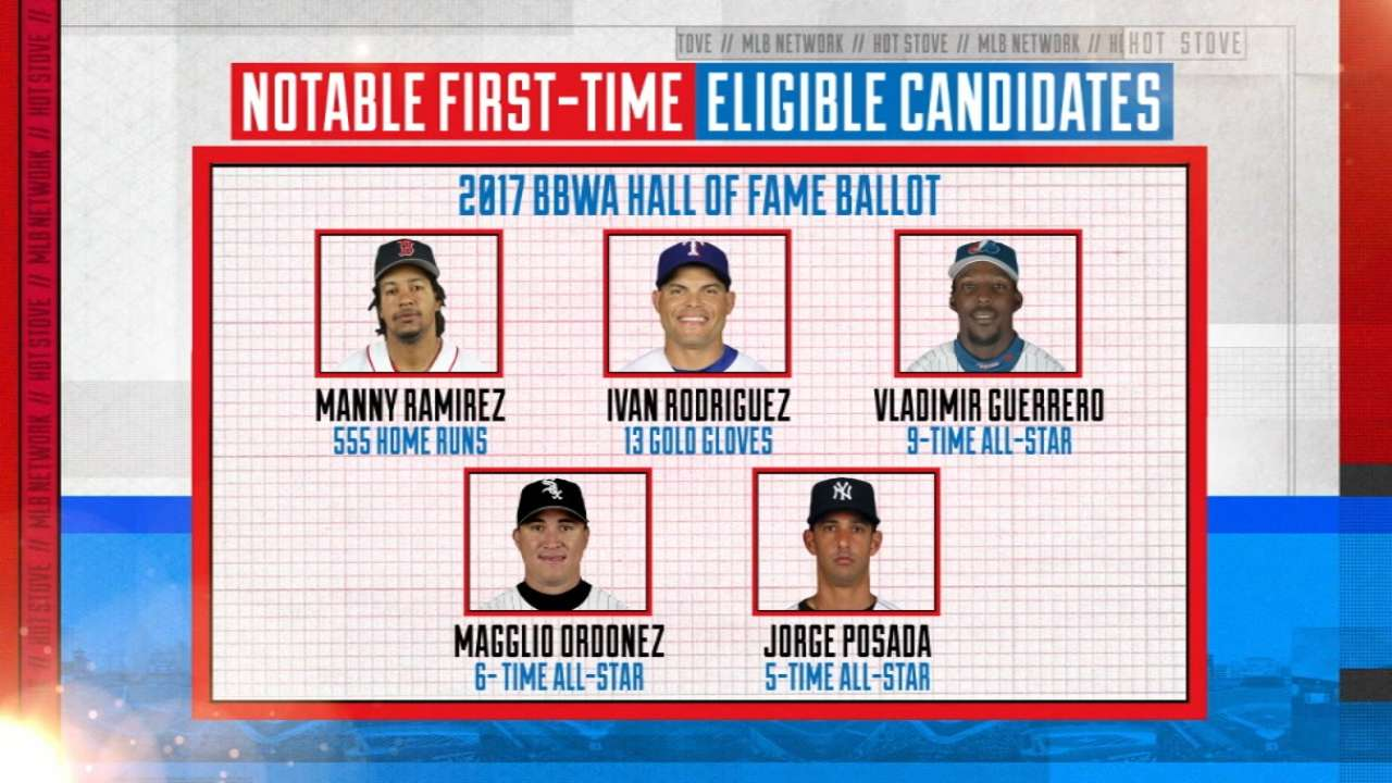 Looking at the 2017 Hall of Fame