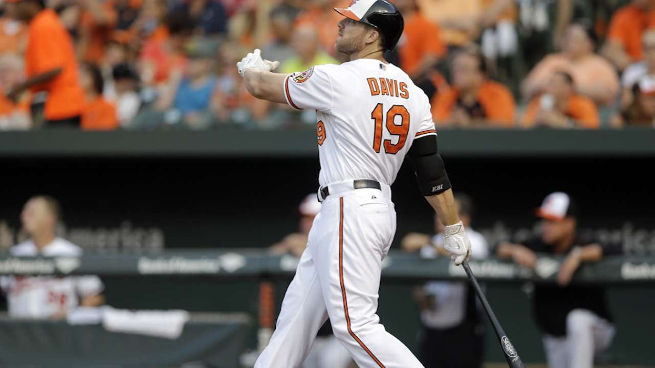 Davis, Orioles agree to deal