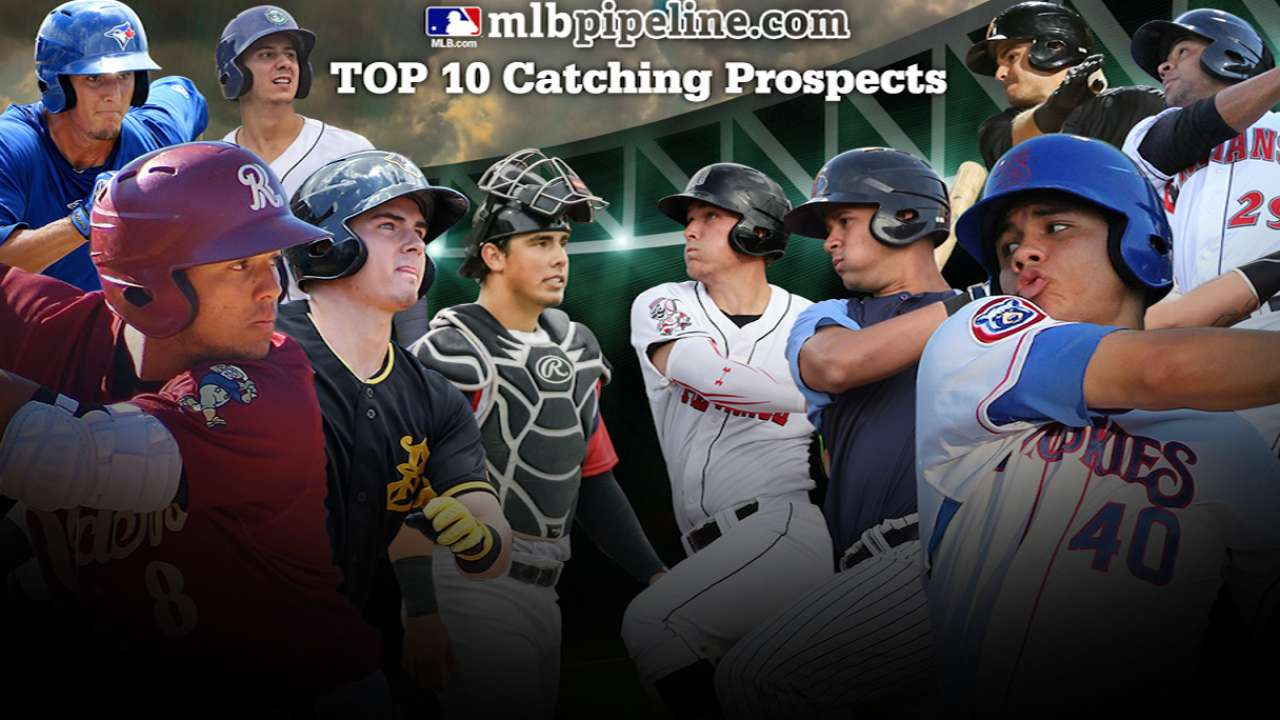 Top Prospects: Contreras, CHC