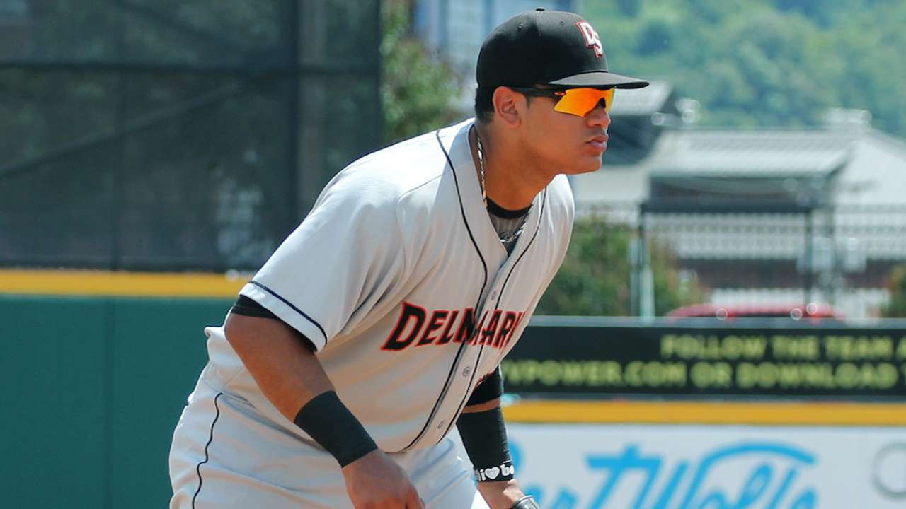 Top Prospects: Reyes, BAL