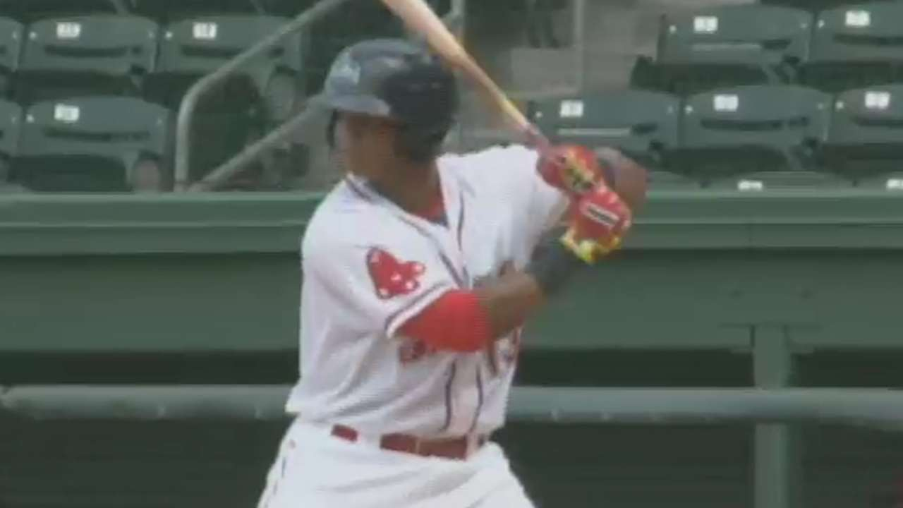 Top Prospects: Devers, BOS