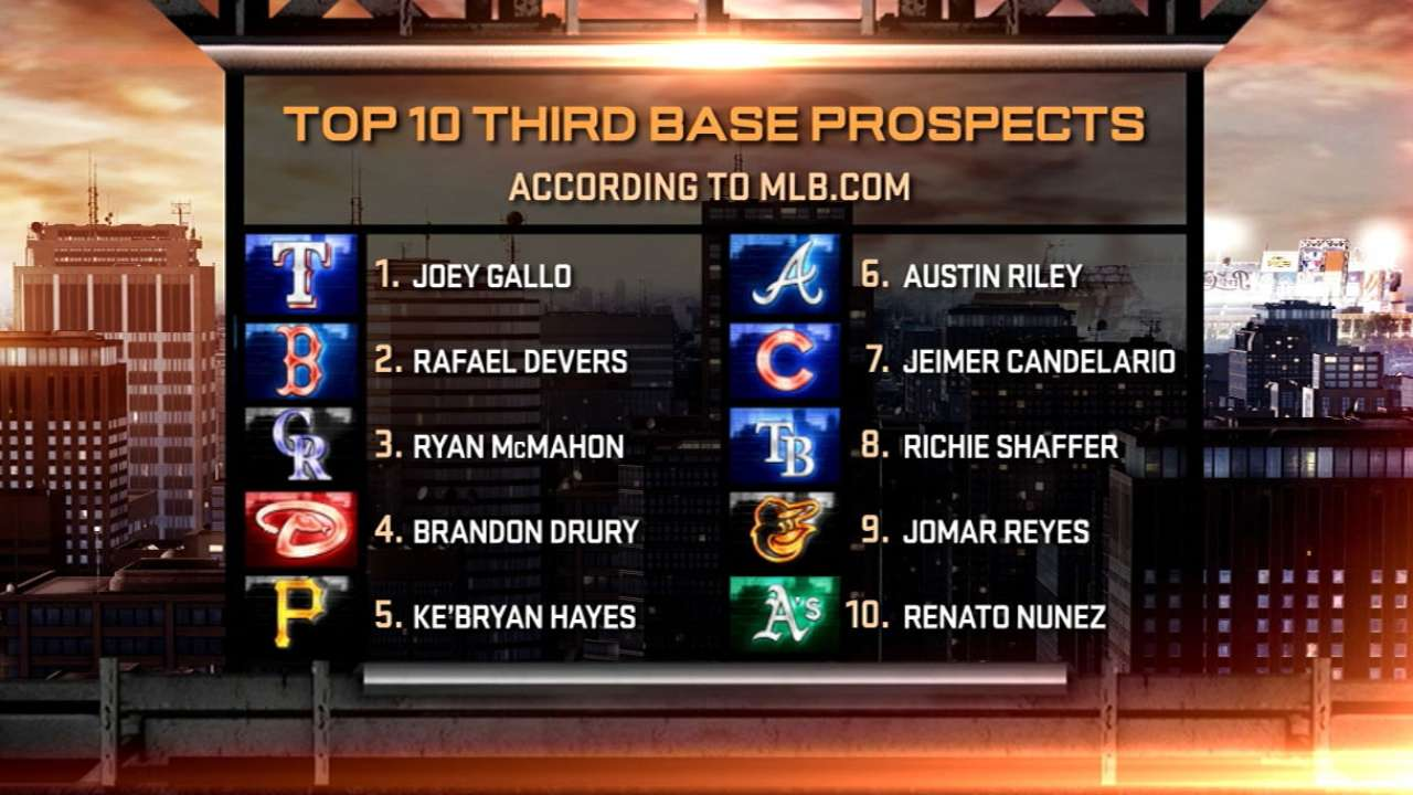 2016 Prospect Watch: Top 10 third basemen