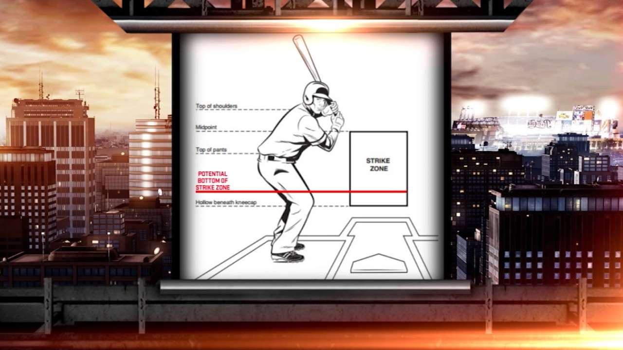 Does MLB's strike zone need a lift?