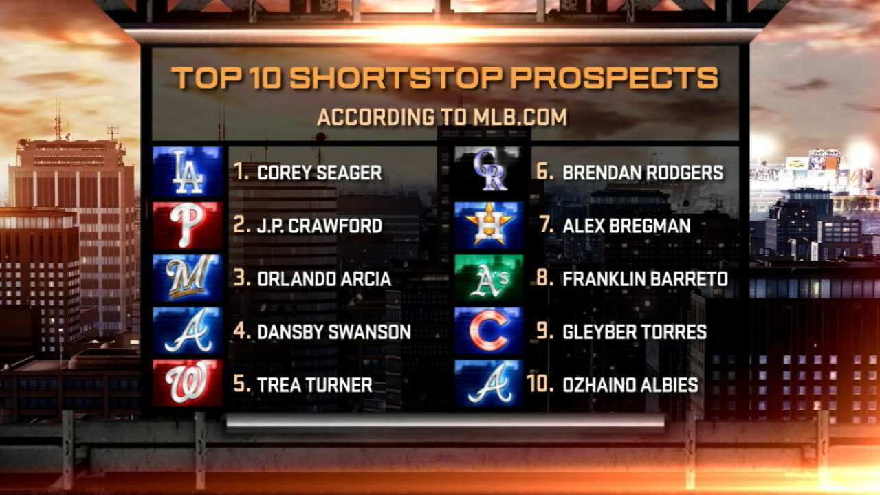 2016 Prospect Watch: Top 10 shortstops