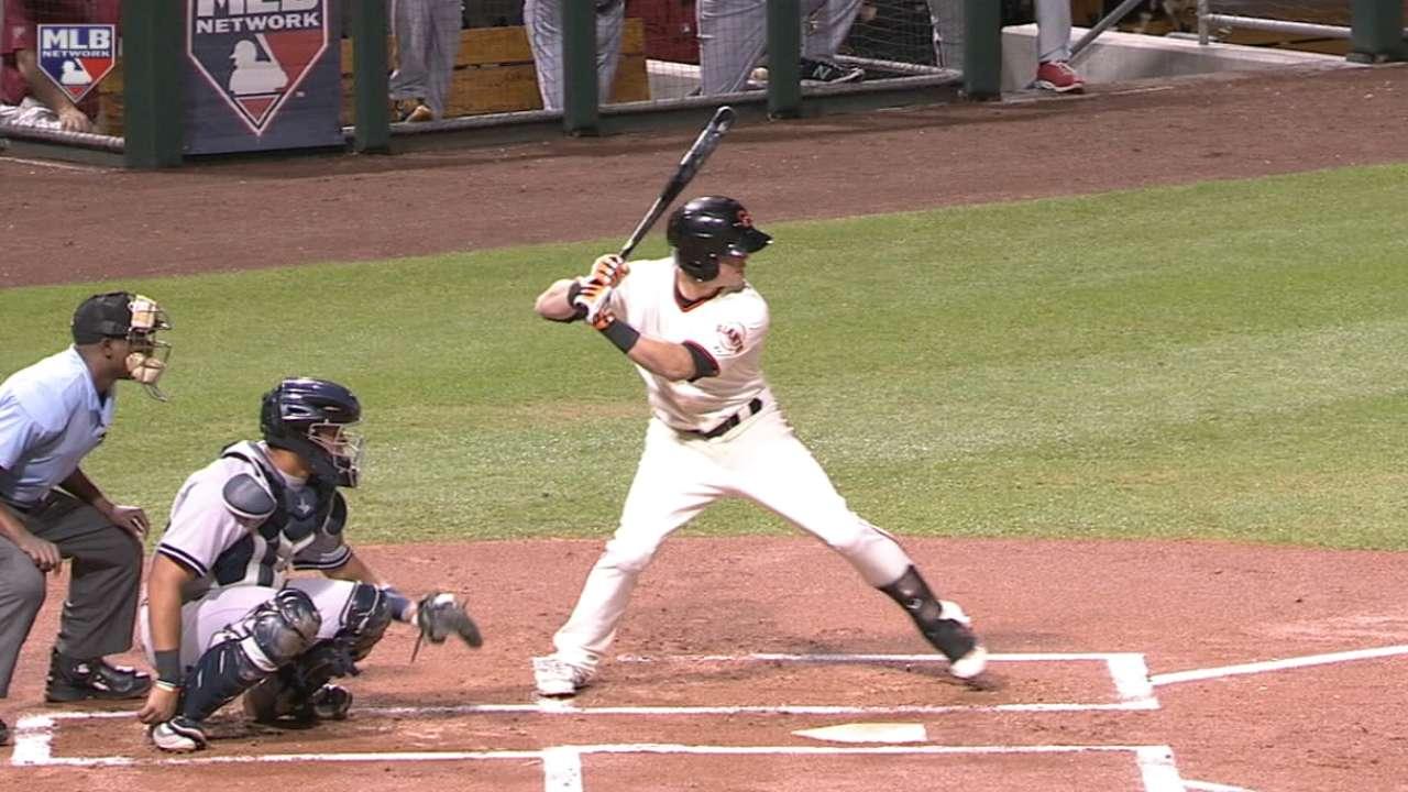 Arroyo tops Giants prospects to watch