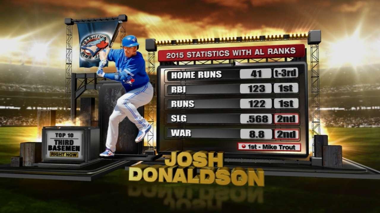 MLB Network ranks top 10 third basemen