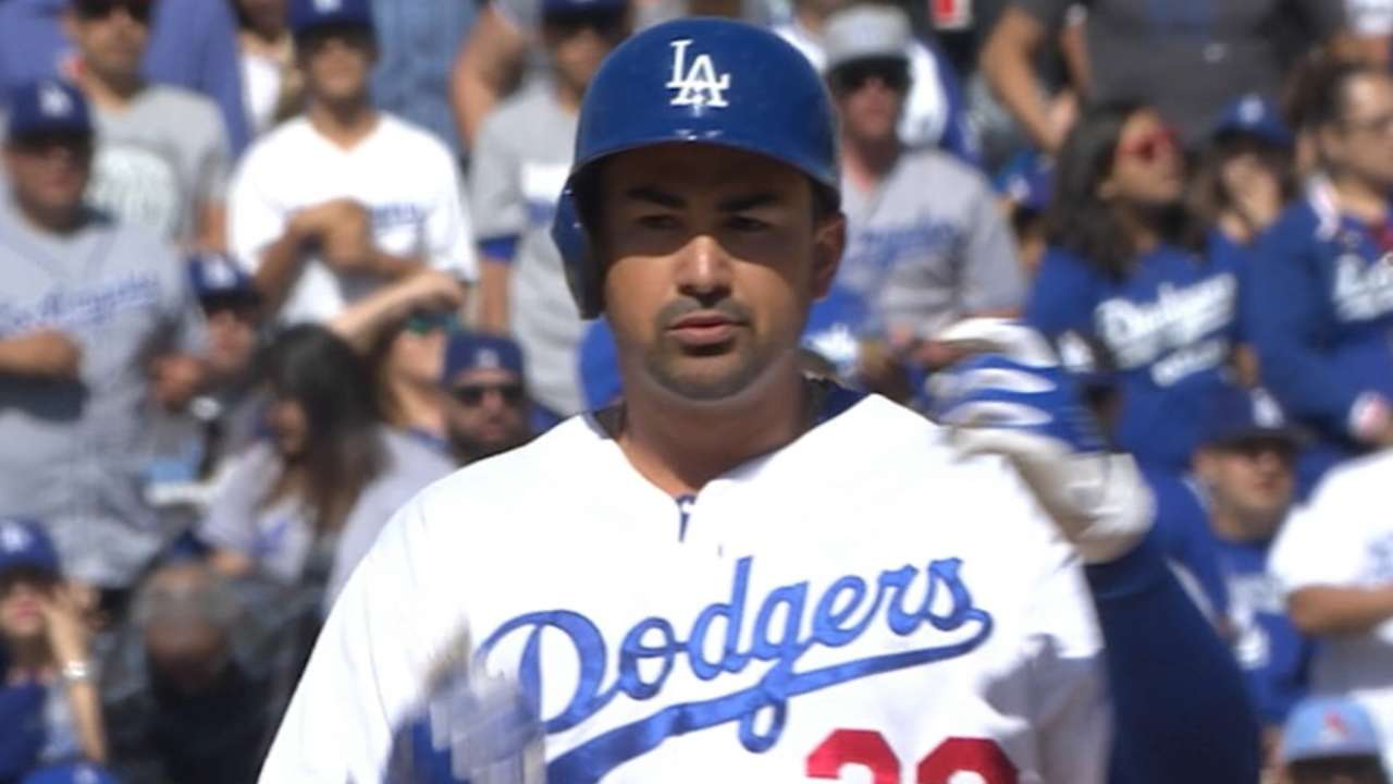 Outlook: Gonzalez, 1B, LAD