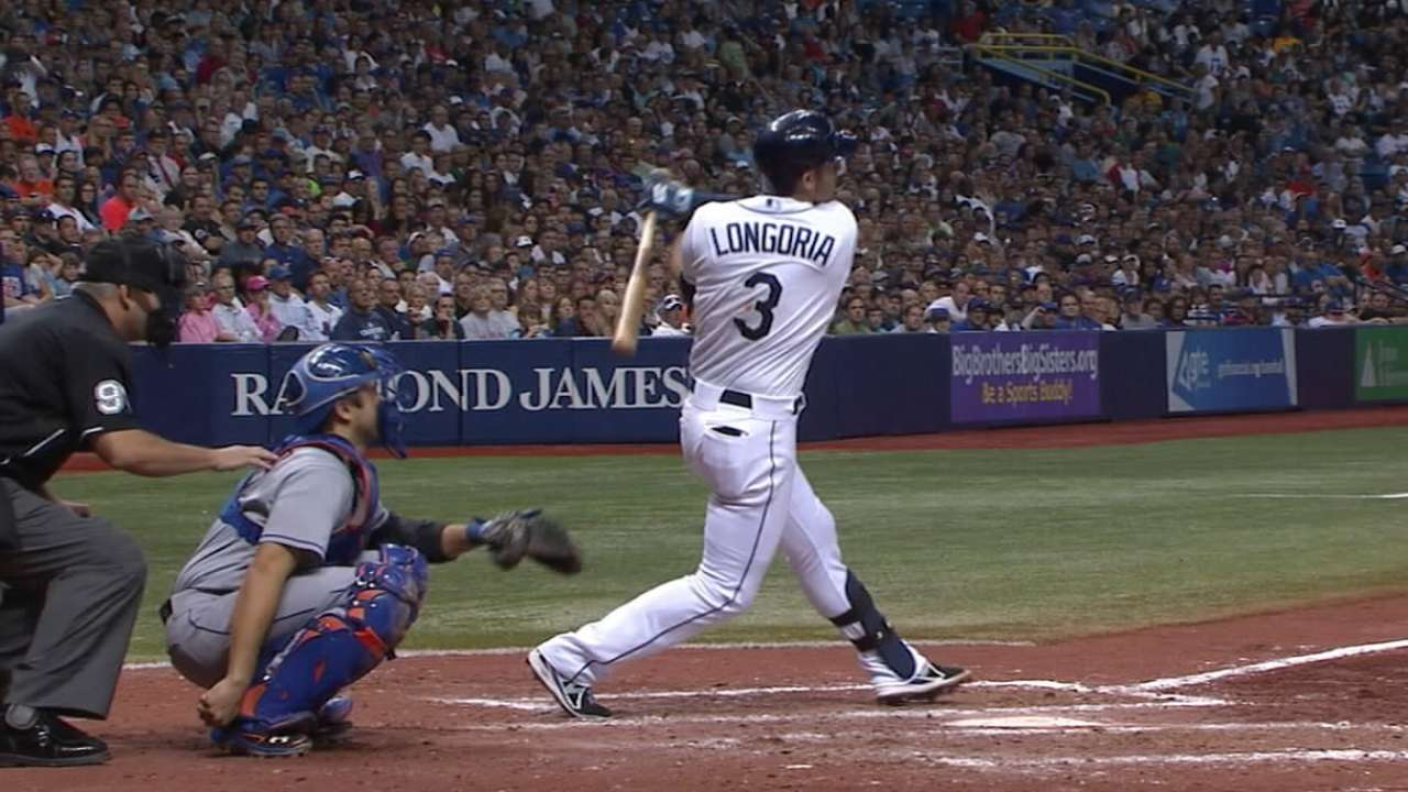 Outlook: Longoria, 3B, TB