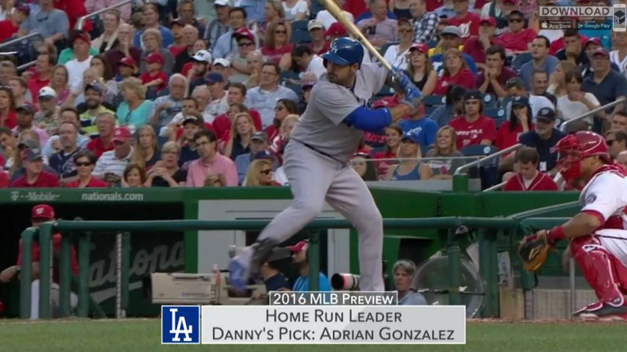 Seager, Urias top Dodgers prospects to watch