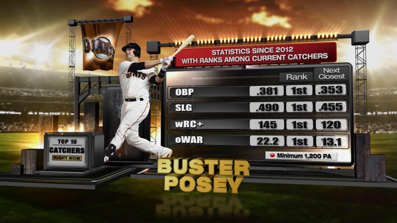 No dispute atop Network's catcher rankings