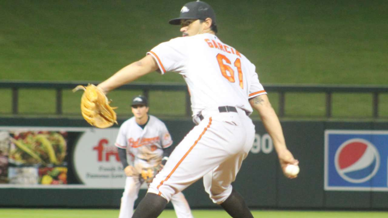 O's recall Garcia, option Wright after relief outing