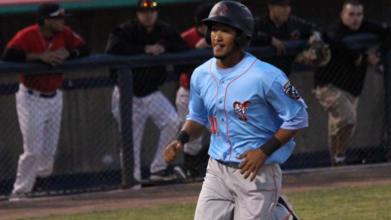 Top Prospects: Rondon, SD
