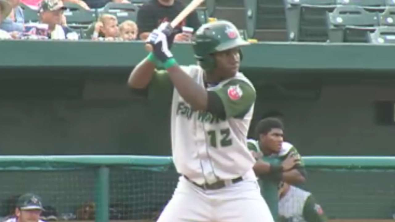 9 top Padres prospects on Fort Wayne roster