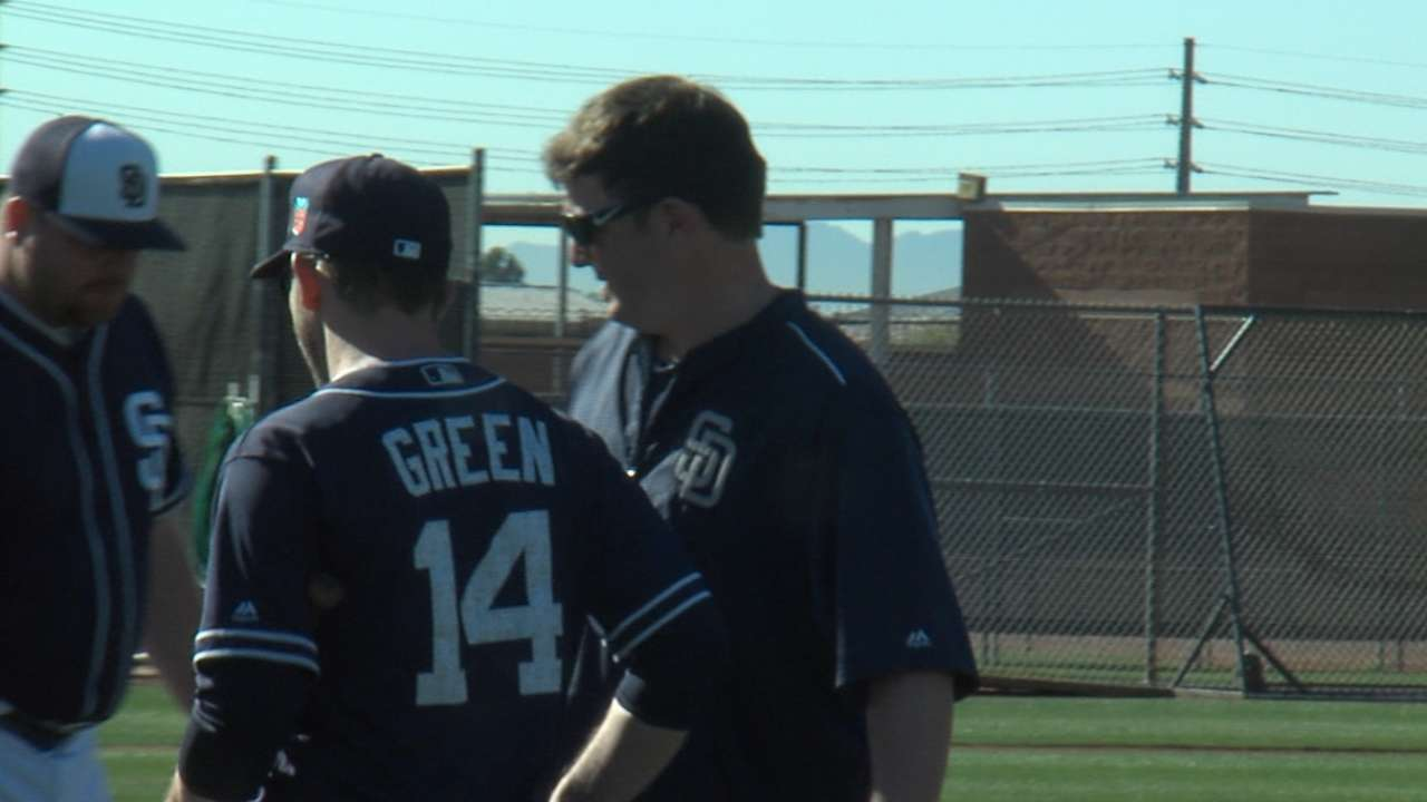 Brock on Padres' camp