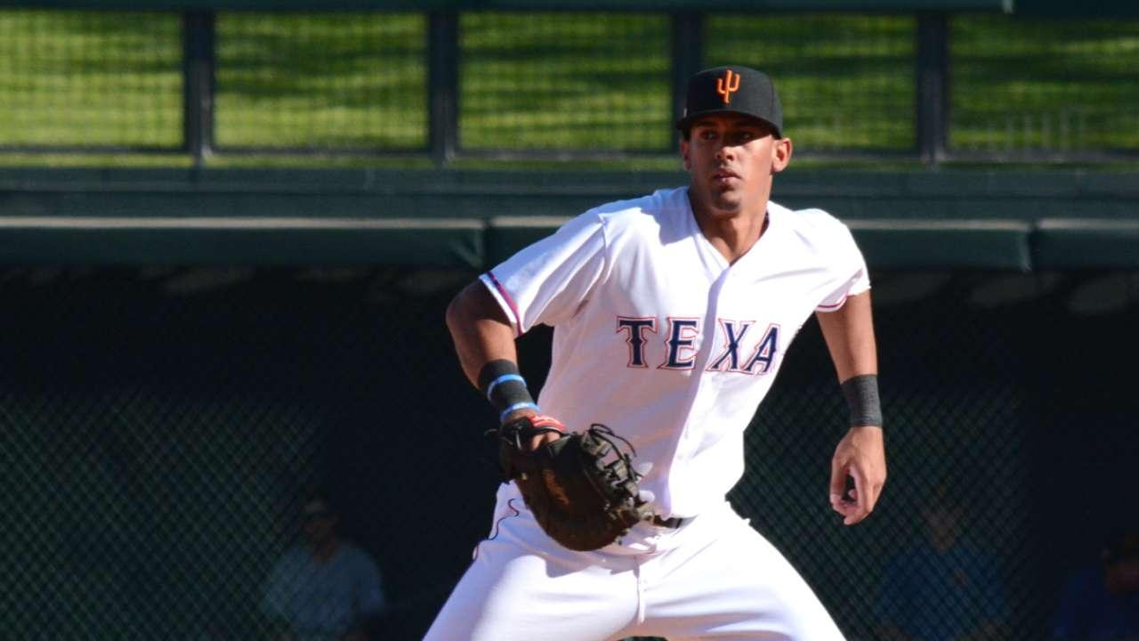 Top Prospects: Guzman, TEX