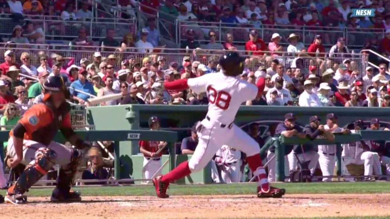 Castillo tries to emerge from crowded LF picture