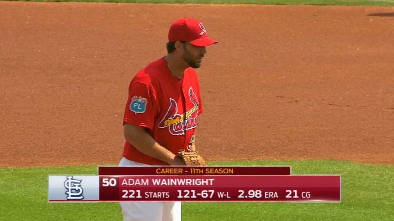 Wainwright's scoreless start
