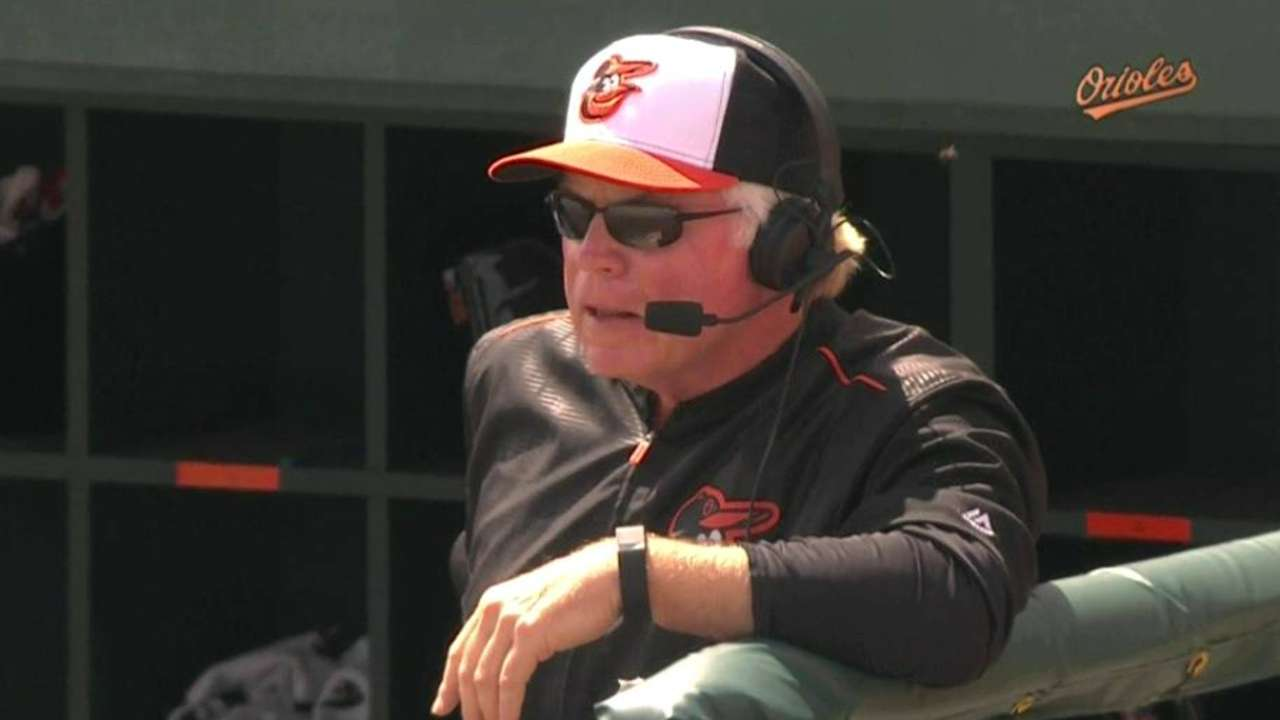 Showalter on O's camp so far