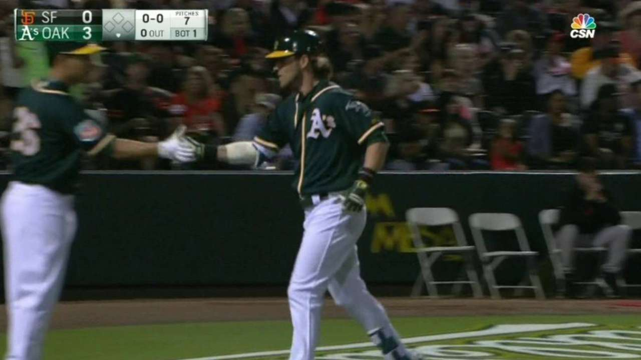 Reddick goes yard after Cueto gets scare
