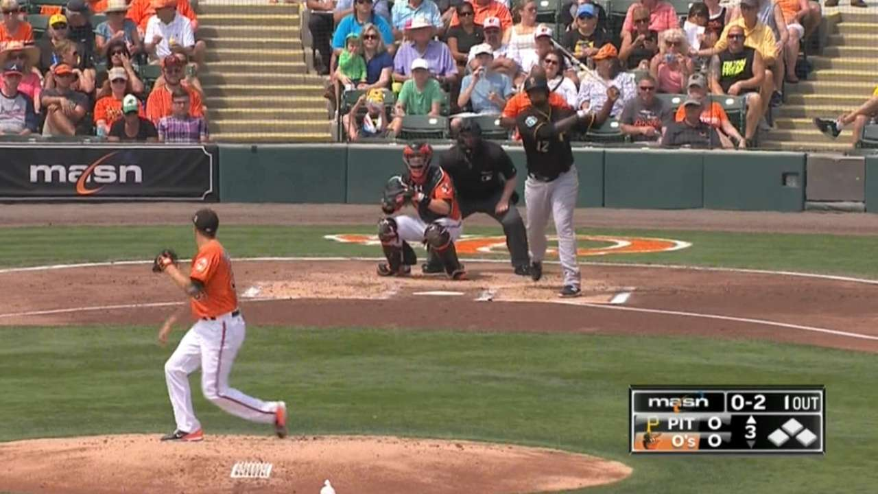 Gausman strikes out Nicasio