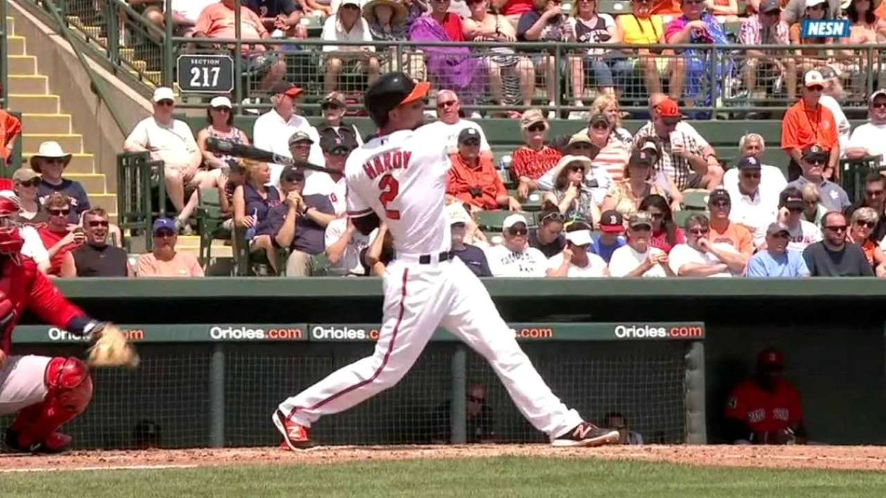 Hardy's two-run homer