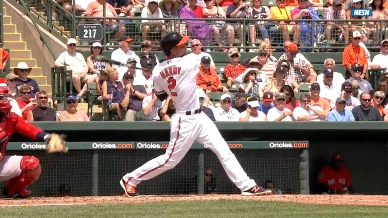 Orioles' bats lead the way