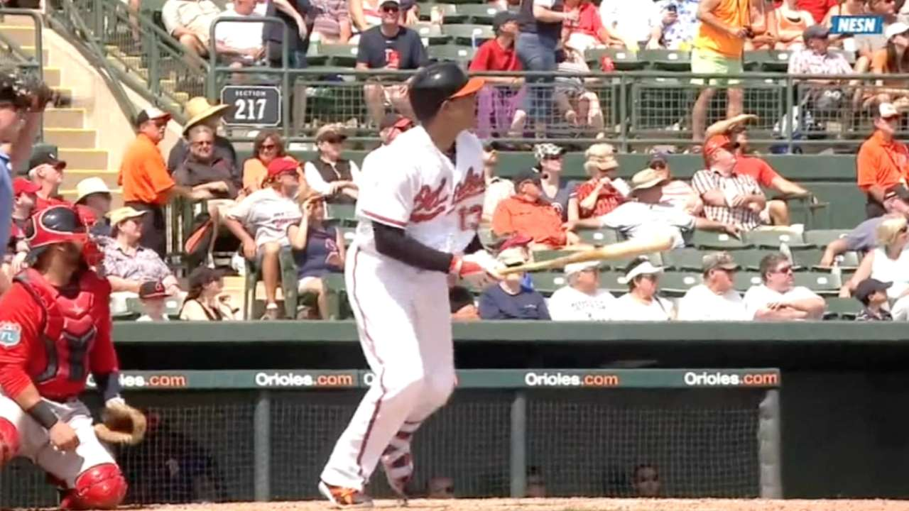 O's HR parade continues with 4 vs. Red Sox