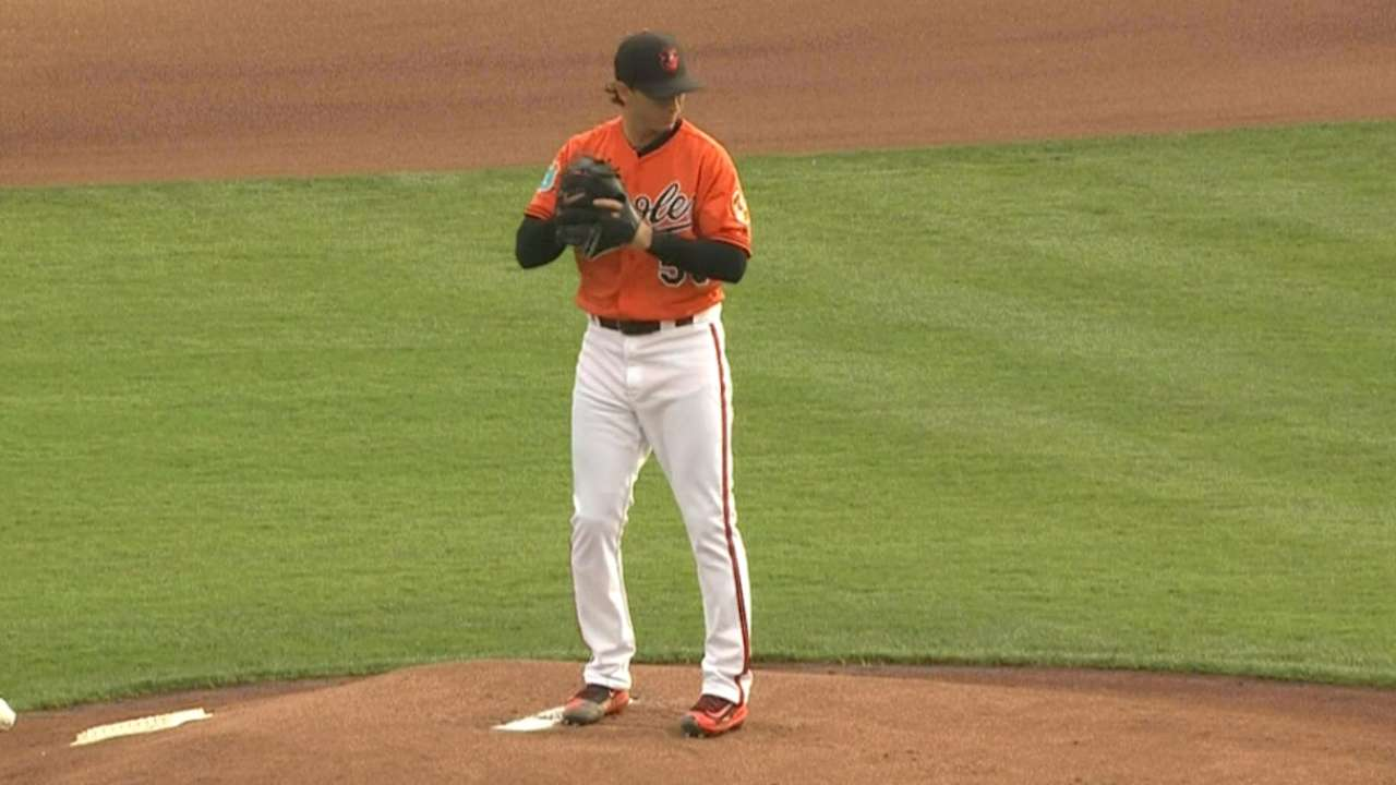 O's hope to re-sign Gonzalez after clearing waivers