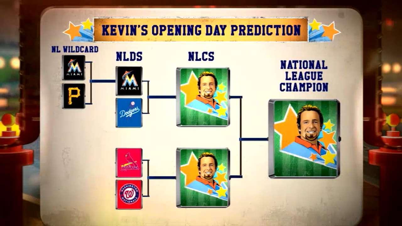 2016 Predictions on IT