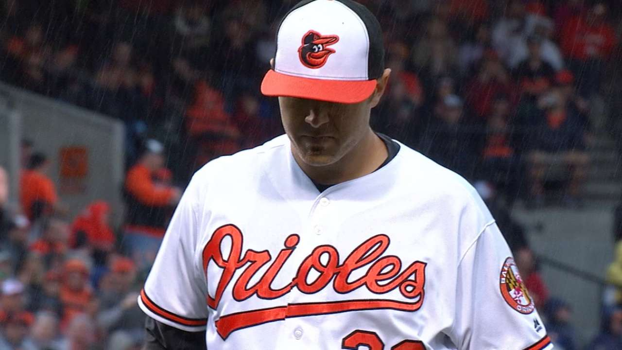 O's move up Tillman to start opener vs. Rays