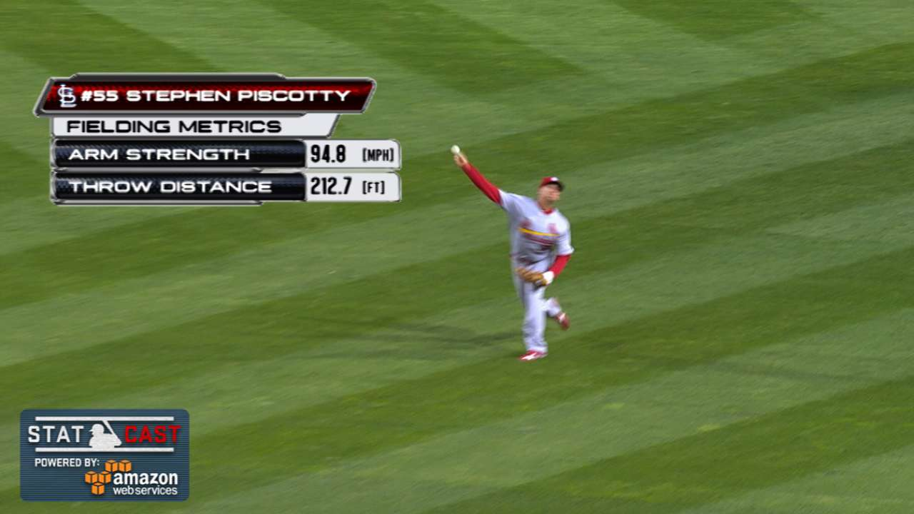 Piscotty's peg proof of added zip