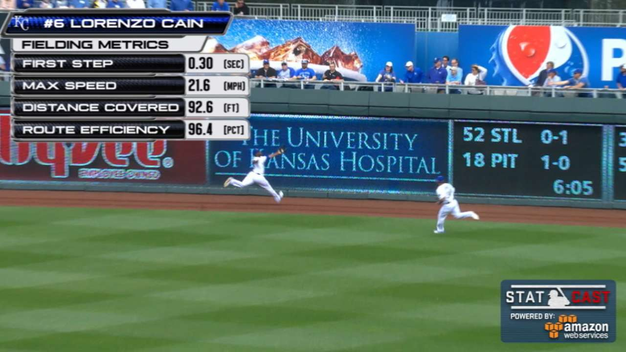 Statcast covers all angles of Cain's dash to wall