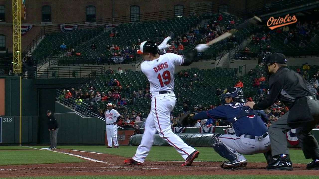 Crush powers O's past Twins in Gallardo's debut