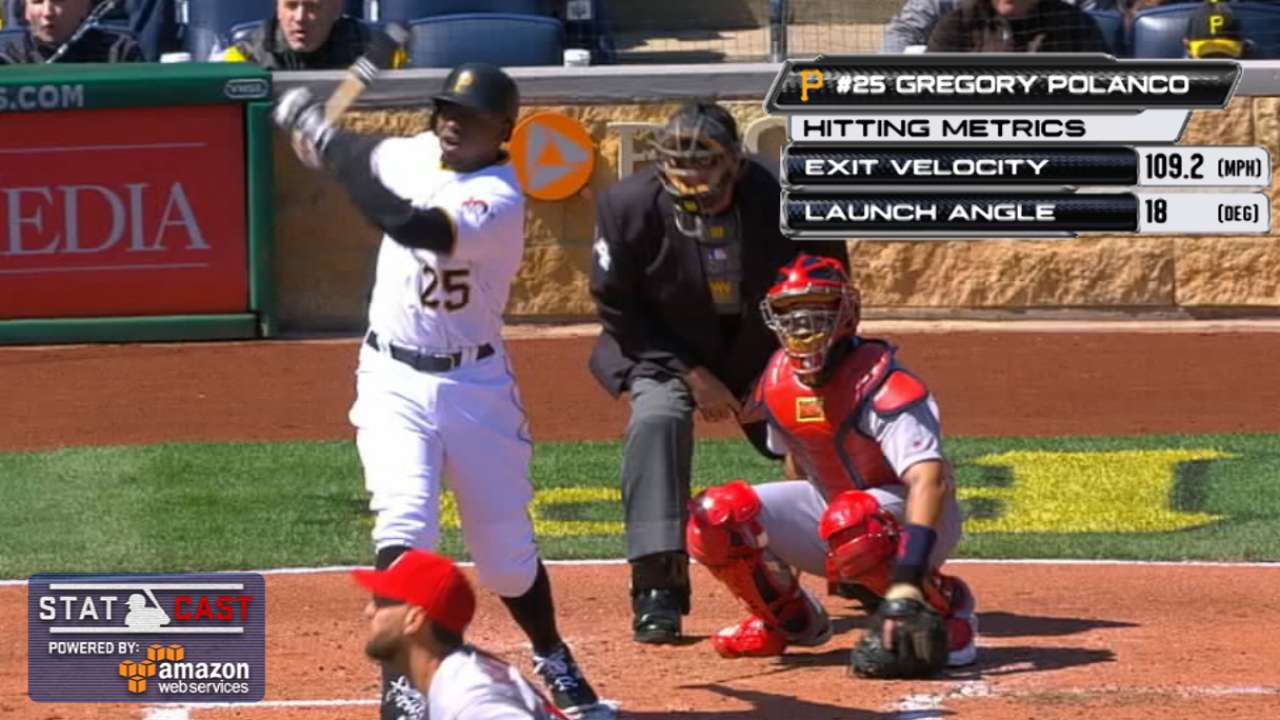 Statcast: Polanco rips a double