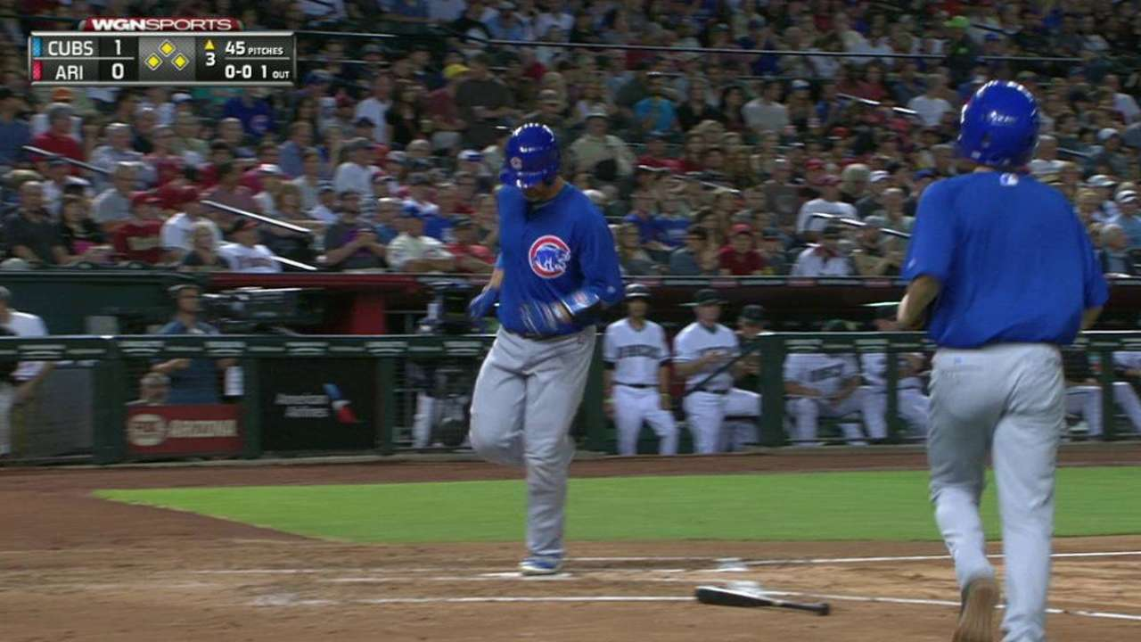 Cubs on track to set records for plate discipline