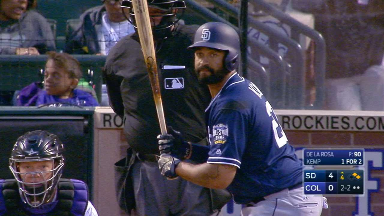 Kemp, Padres roll to big win over Rockies