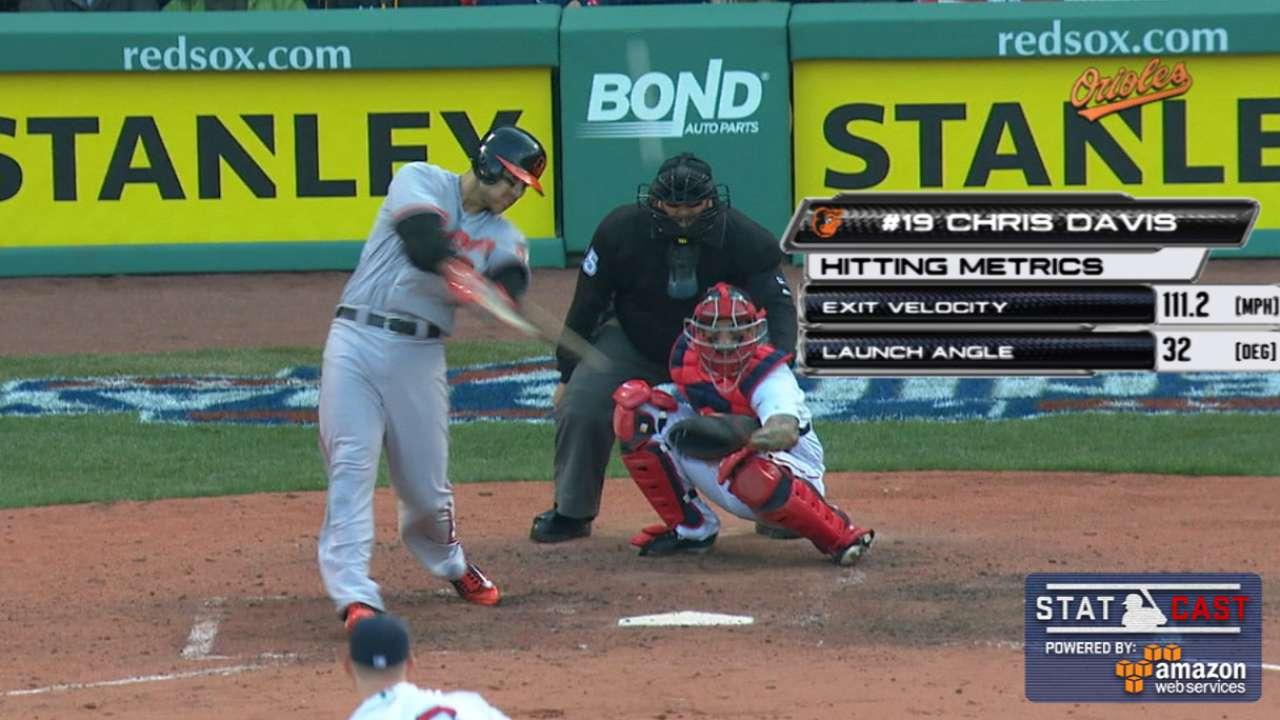 Davis' crushing power worth a shot vs. Tigers