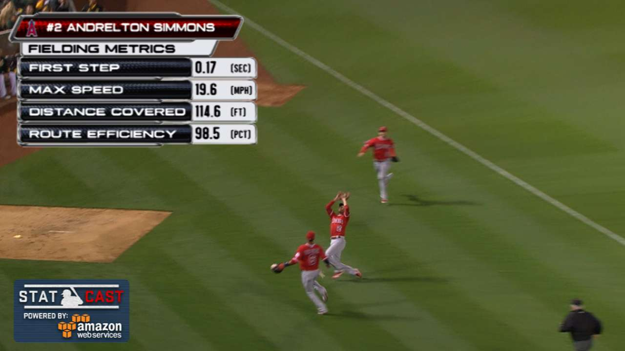 Statcast: Simmons' racing grab
