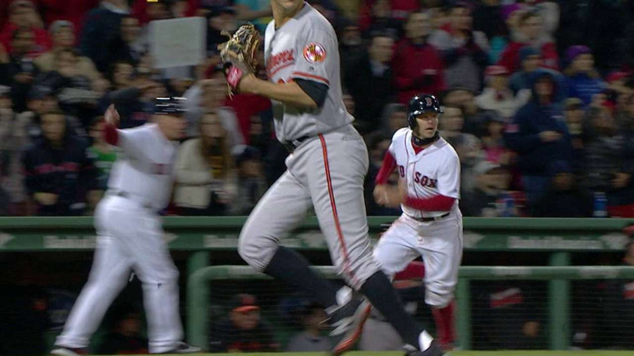 Fateful 8: Red Sox deal O's first loss
