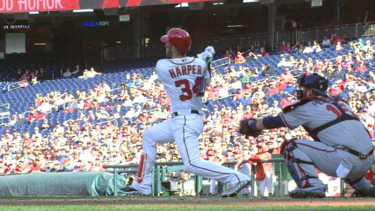 Harper on 100th career home run