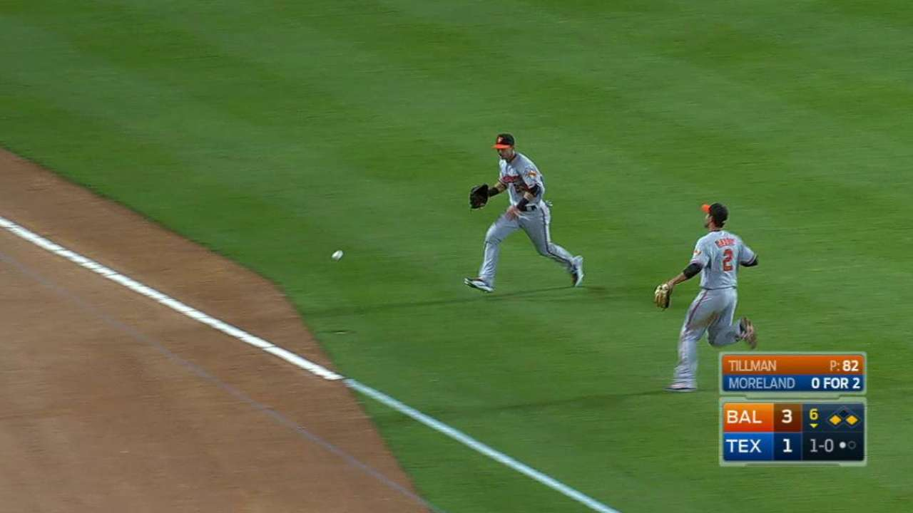 Playing percentages, O's bested by Moreland
