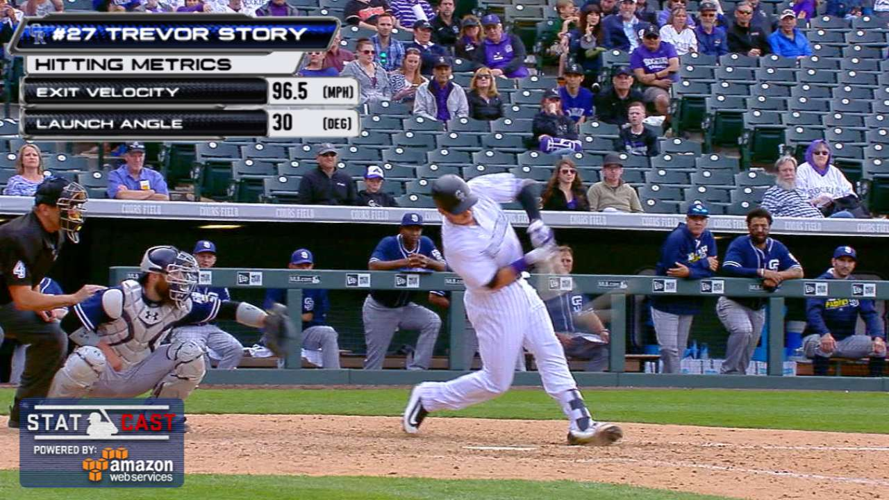 True Story: Rox rookie on 243-HR pace!